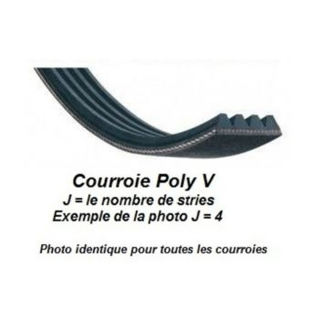 Belt Poly-V 6PJ639 for thicknesser of the mini-combined Jean l'ébéniste COMB150