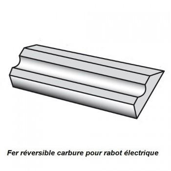 Hierro carburo desechables para cepilladora eléctrica 82mm (lote de 2)